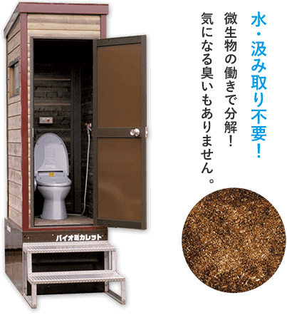 水・汲取不要! バイオトイレ(バイオミカレット)